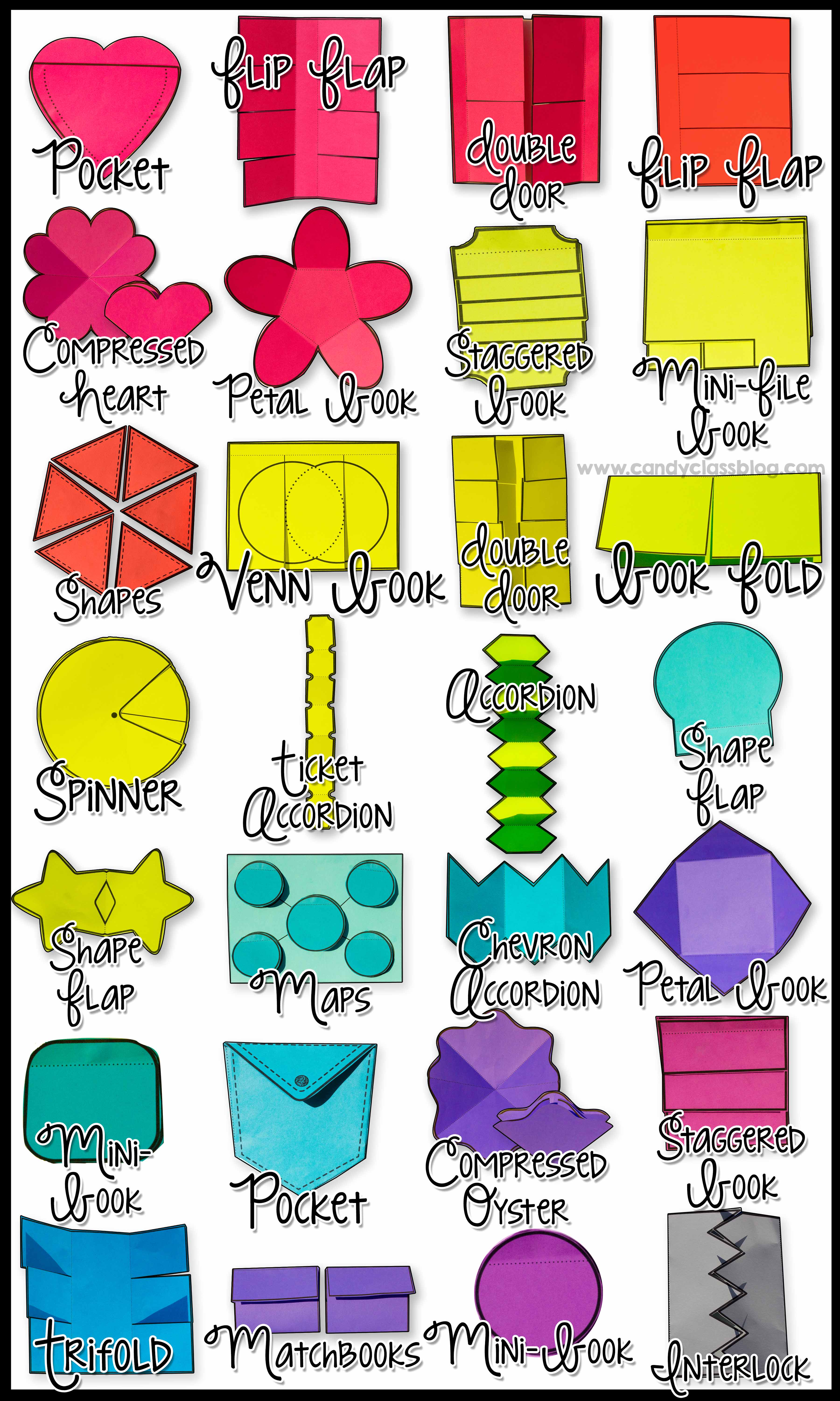 Classroom Notebook Ideas ~ The interactive notebook template types candy class
