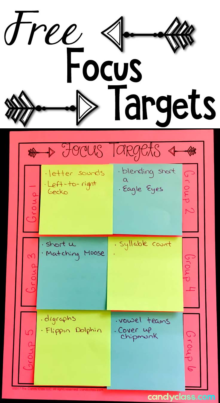 Free sheet to use during guided reading to help focus on targets.