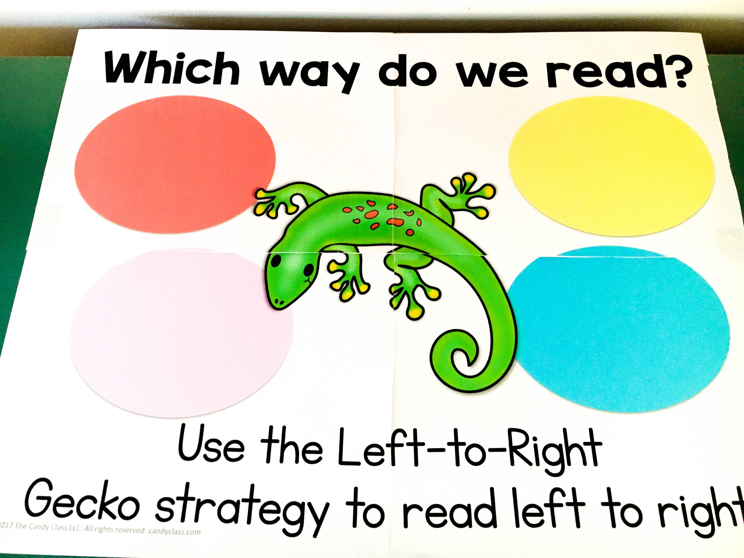 Guided Reading Anchor Chart for Reading Strategies