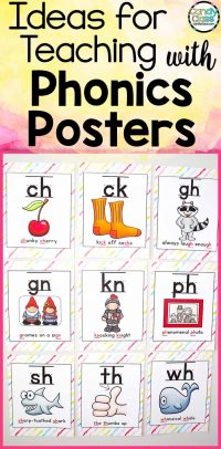 Ideas for teaching with phonics posters